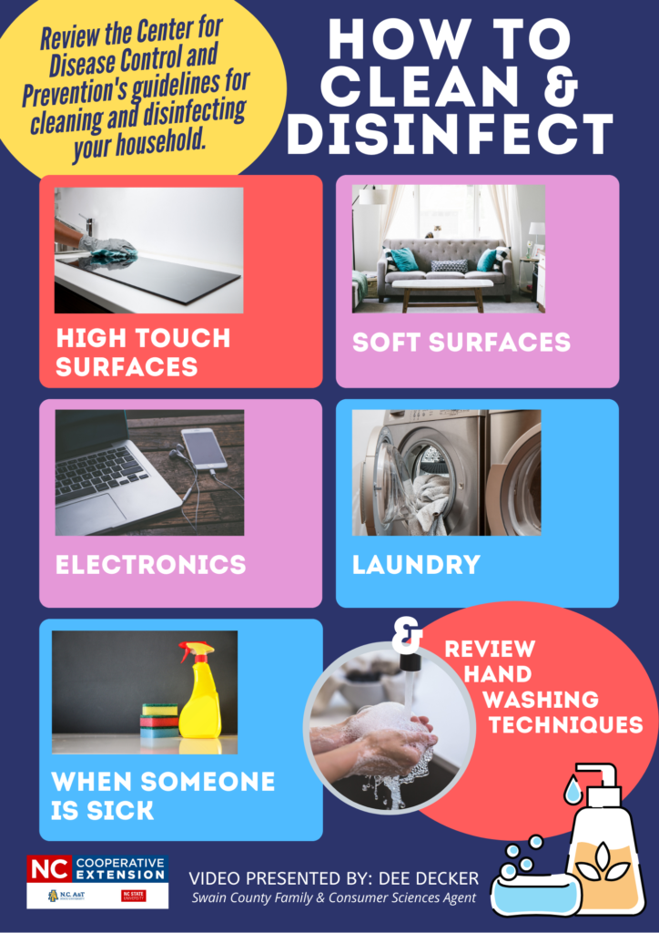 How to clean and disinfect flyer