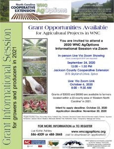 Cover photo for 2020 AgOptions Informational Sessions Being Offered