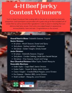 Soak it & Smoke It Jerky Contest Winners